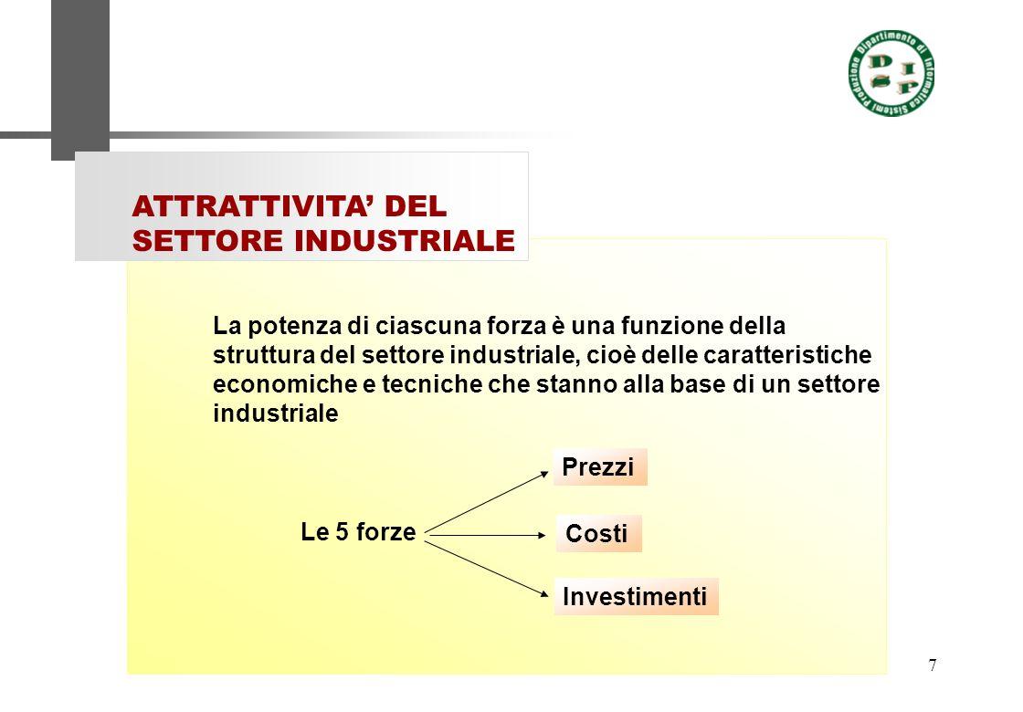 7 ATTRATTIVITA DEL SETTORE INDUSTRIALE La potenza di ciascuna forza è una funzione della struttura del settore industriale, cioè delle caratteristiche