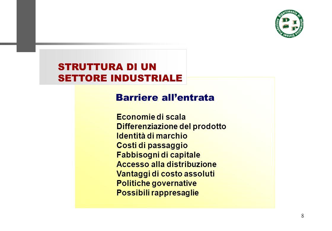 8 STRUTTURA DI UN SETTORE INDUSTRIALE Economie di scala Differenziazione del prodotto Identità di marchio Costi di passaggio Fabbisogni di capitale Ac