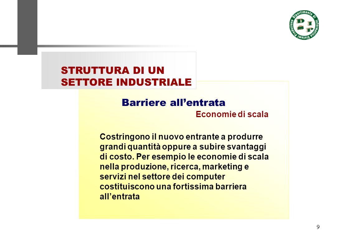9 STRUTTURA DI UN SETTORE INDUSTRIALE Economie di scala Barriere allentrata Costringono il nuovo entrante a produrre grandi quantità oppure a subire s