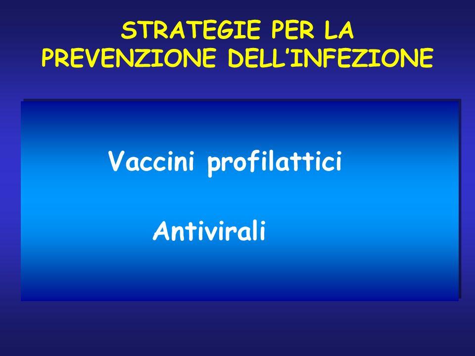 STRATEGIE PER LA PREVENZIONE DELLINFEZIONE Vaccini profilattici Antivirali Vaccini profilattici Antivirali