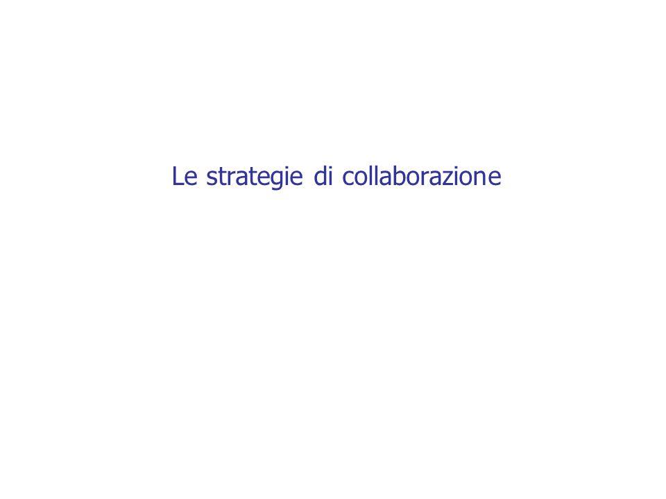 Molte volte le imprese devono scegliere se svolgere le proprie attività innovative da sole o in collaborazione con partner.