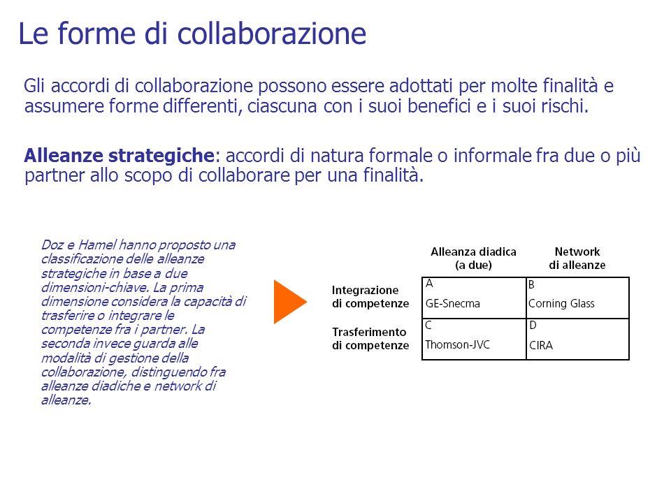 Le forme di collaborazione Joint venture: è una forma particolare di alleanza che richiede ai partecipanti di adottare una struttura formale, quasi sempre una nuova entità giuridicamente separata dotata di capitale proprio.