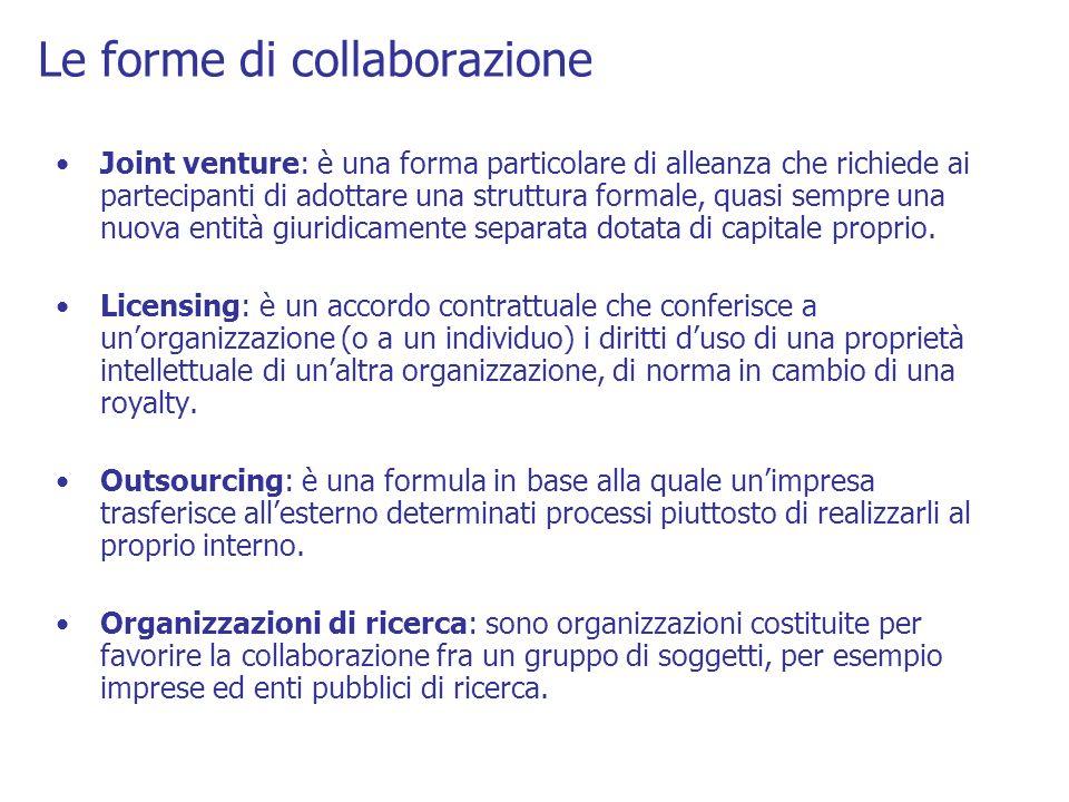 La scelta delle modalità di collaborazione Ciascuna modalità di collaborazione presenta rischi e benefici differenti che limpresa dovrebbe valutare con attenzione prima di formulare la propria strategia.