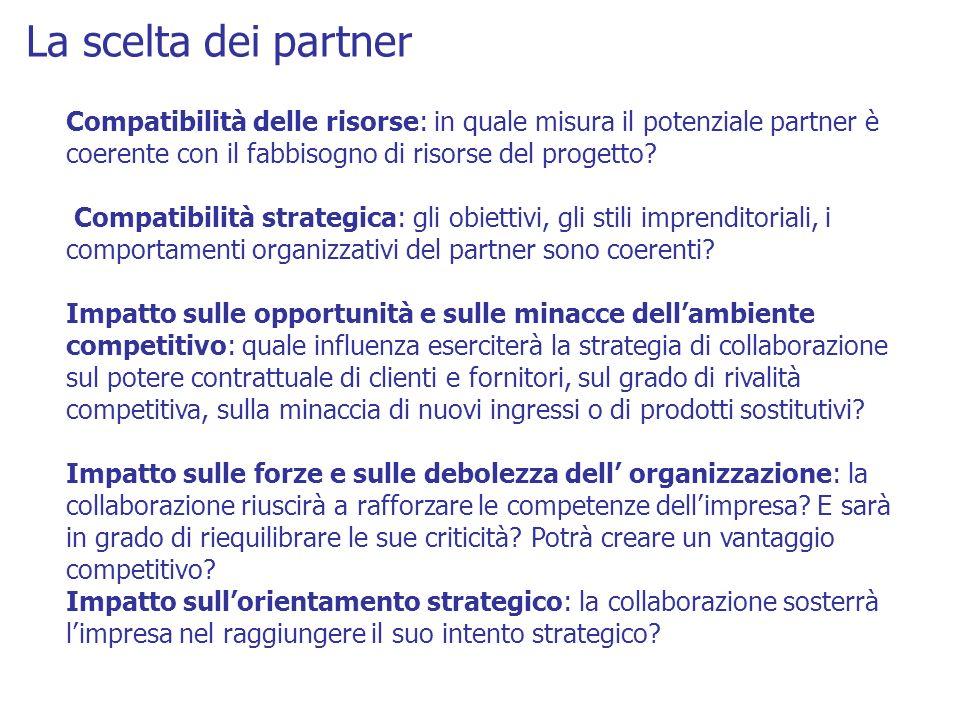 La governance e il monitoraggio dei partner Una strategia di collaborazione per poter avere successo dovrà disporre di meccanismi trasparenti e flessibili per il monitoraggio e la governance del processo.