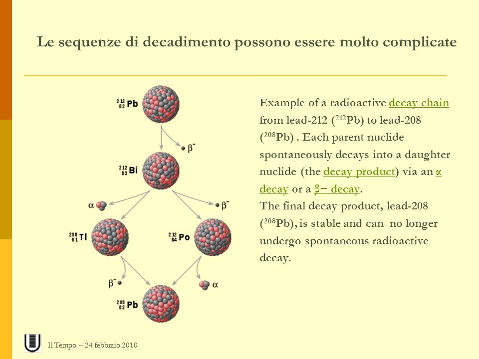 Example of a radioactive decay chaindecay chain from lead-212 ( 212 Pb) to lead-208 ( 208 Pb). Each parent nuclide spontaneously decays into a daughte
