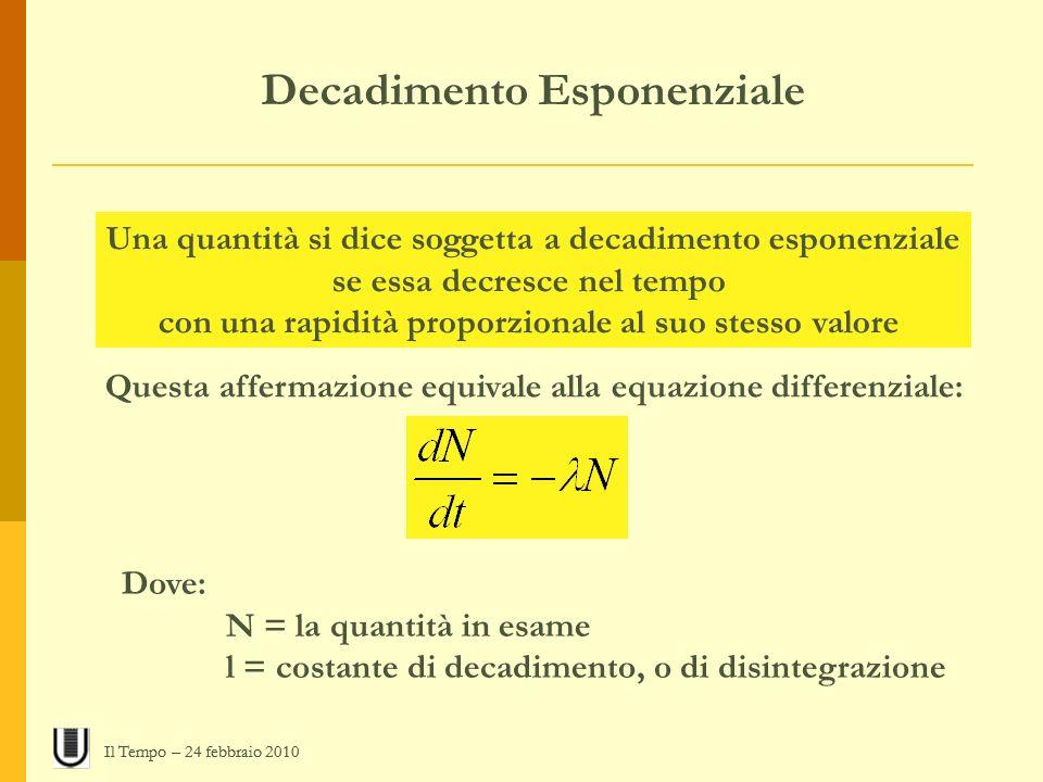 Decadimento Esponenziale Una quantità si dice soggetta a decadimento esponenziale se essa decresce nel tempo con una rapidità proporzionale al suo ste