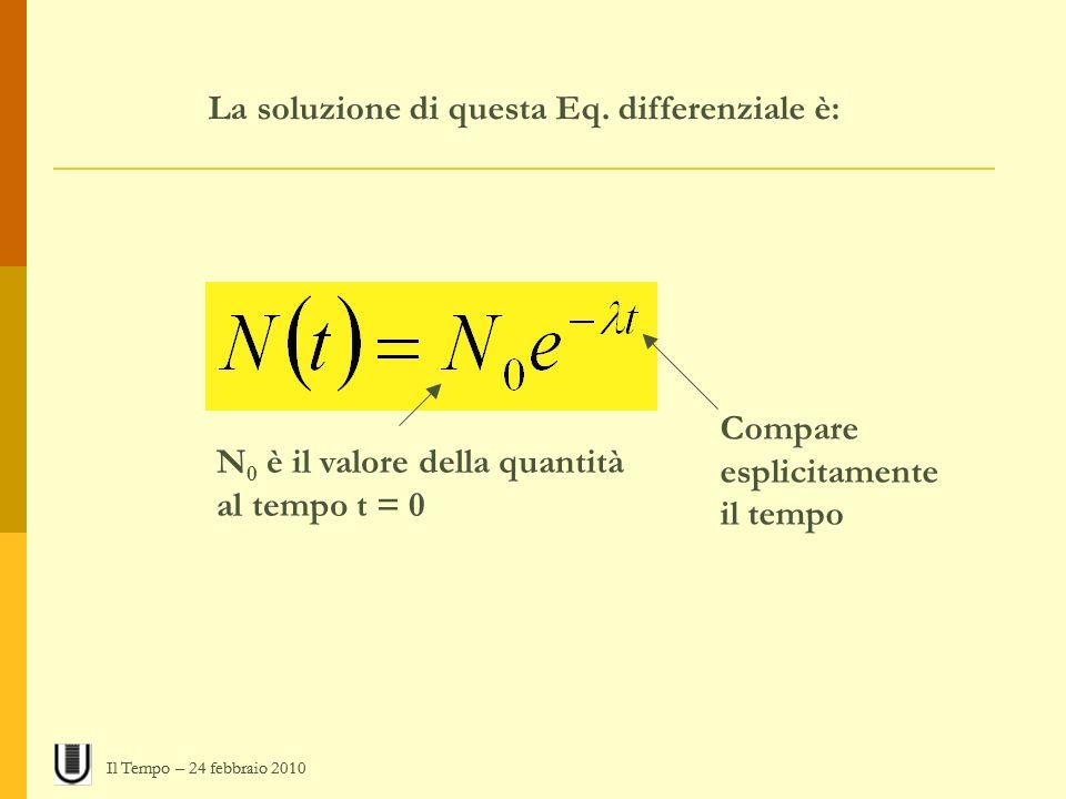 La soluzione di questa Eq. differenziale è: Compare esplicitamente il tempo N 0 è il valore della quantità al tempo t = 0 Il Tempo – 24 febbraio 2010