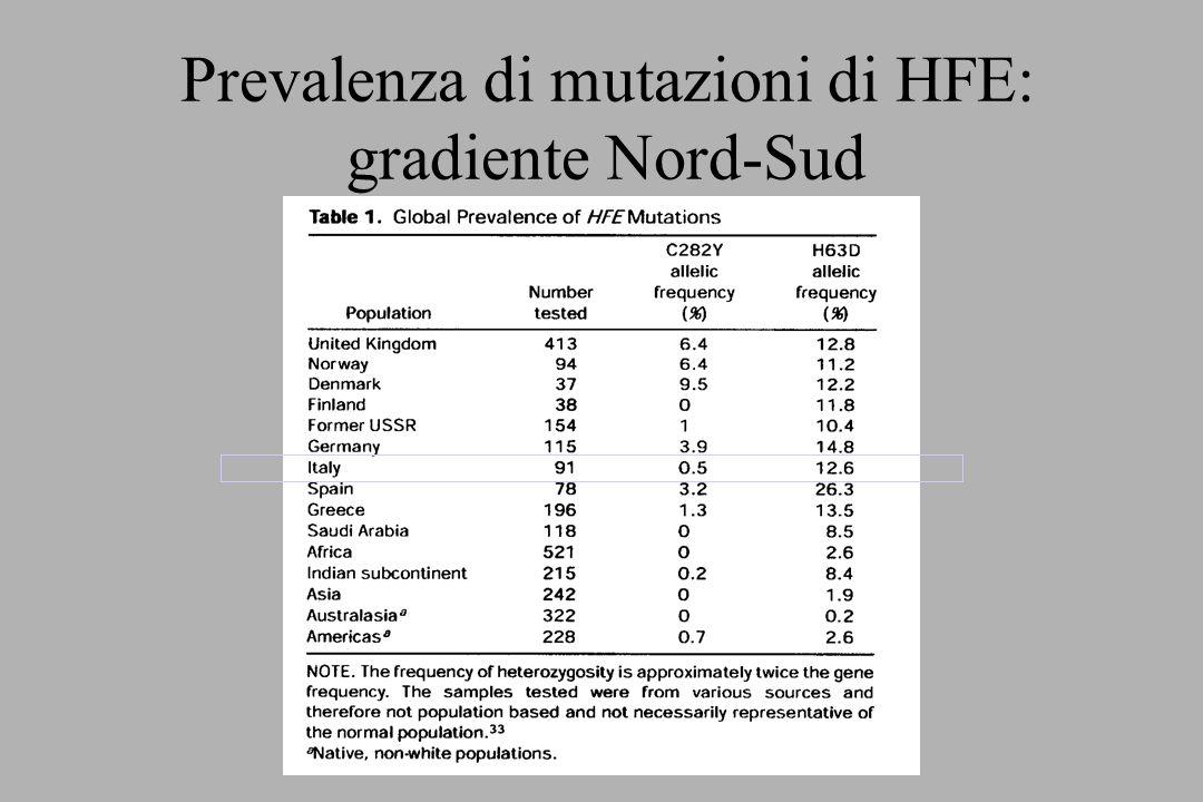 Prevalenza di mutazioni di HFE: gradiente Nord-Sud
