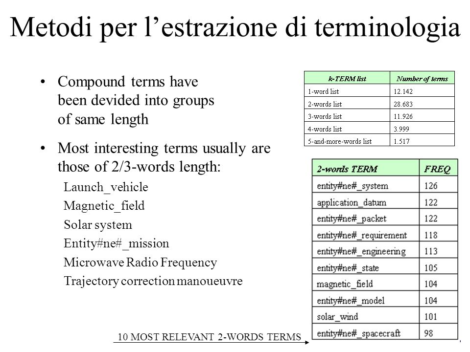 Compound terms have been devided into groups of same length Metodi per lestrazione di terminologia Most interesting terms usually are those of 2/3-wor
