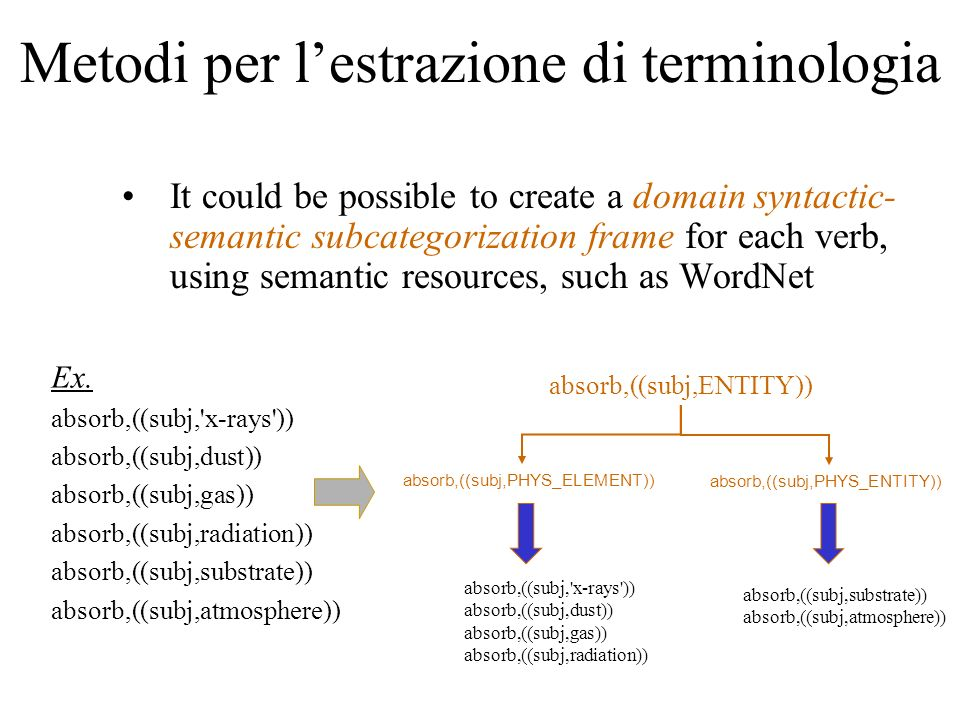 Metodi per lestrazione di terminologia It could be possible to create a domain syntactic- semantic subcategorization frame for each verb, using semant