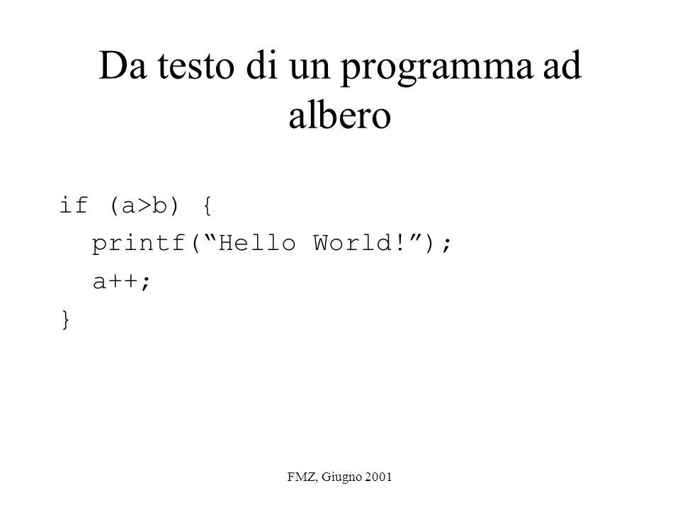 FMZ, Giugno 2001 Da testo di un programma ad albero if (a>b) { printf(Hello World!); a++; }