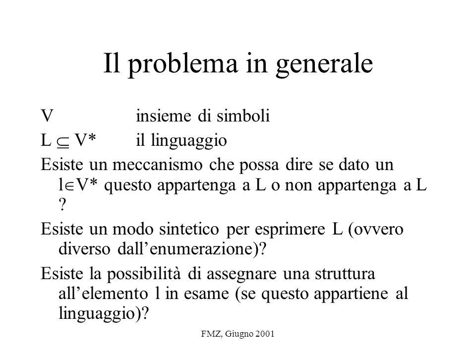 FMZ, Giugno 2001 Il problema in generale V insieme di simboli L V* il linguaggio Esiste un meccanismo che possa dire se dato un l V* questo appartenga a L o non appartenga a L .