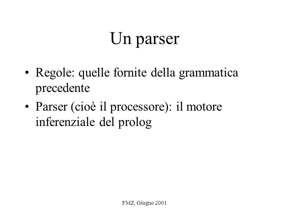 FMZ, Giugno 2001 Un parser Regole: quelle fornite della grammatica precedente Parser (cioè il processore): il motore inferenziale del prolog