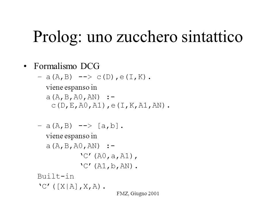 FMZ, Giugno 2001 Prolog: uno zucchero sintattico Formalismo DCG –a(A,B) --> c(D),e(I,K).