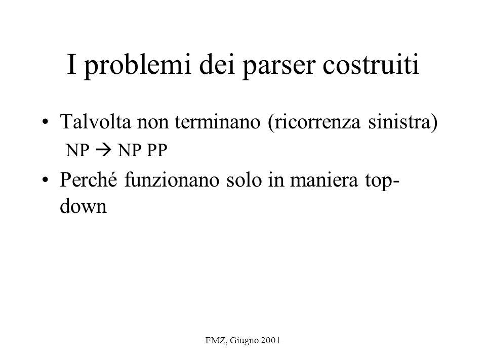 FMZ, Giugno 2001 I problemi dei parser costruiti Talvolta non terminano (ricorrenza sinistra) NP NP PP Perché funzionano solo in maniera top- down