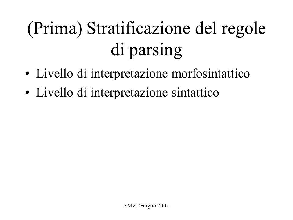FMZ, Giugno 2001 (Prima) Stratificazione del regole di parsing Livello di interpretazione morfosintattico Livello di interpretazione sintattico