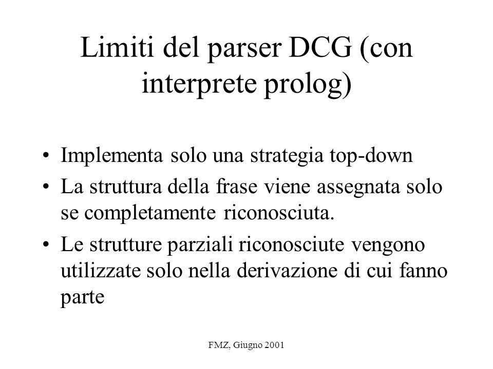 FMZ, Giugno 2001 Limiti del parser DCG (con interprete prolog) Implementa solo una strategia top-down La struttura della frase viene assegnata solo se completamente riconosciuta.