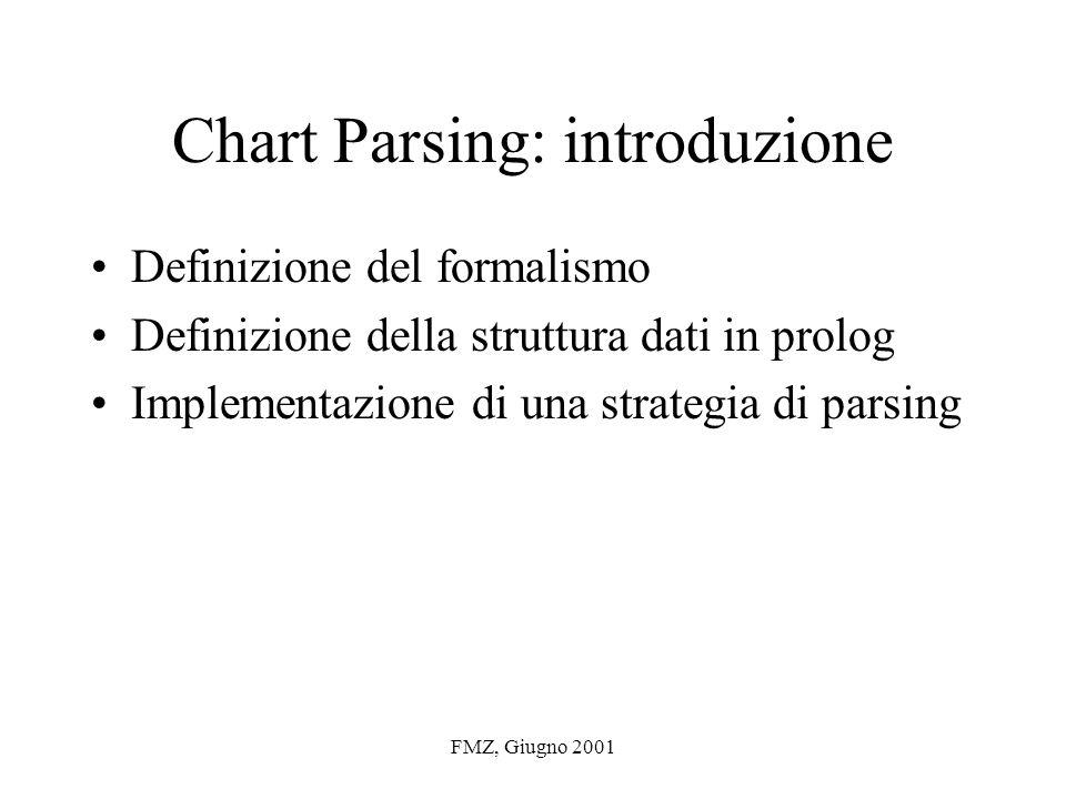 FMZ, Giugno 2001 Chart Parsing: introduzione Definizione del formalismo Definizione della struttura dati in prolog Implementazione di una strategia di parsing