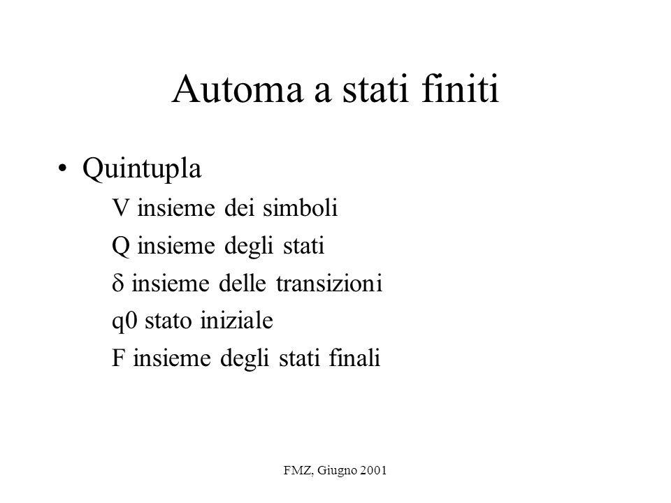 FMZ, Giugno 2001 Automa a stati finiti Quintupla V insieme dei simboli Q insieme degli stati insieme delle transizioni q0 stato iniziale F insieme degli stati finali