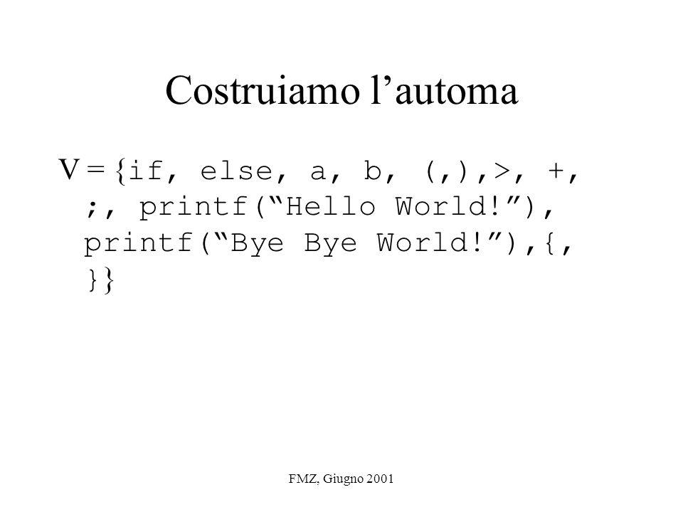 FMZ, Giugno 2001 Il parsing del linguaggio naturale Capire la sintassi Capire la semantica Capire la pragmatica (struttura del discorso) Capire == strutturare