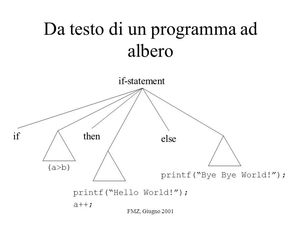FMZ, Giugno 2001 parse(V0,Vn,String) :- start_chart(V0,Vn,String).% defined in chrtlib1.pl % add_edge(V0,V1,Category,Categories,Parse) :- edge(V0,V1,Category,Categories,Parse),!.
