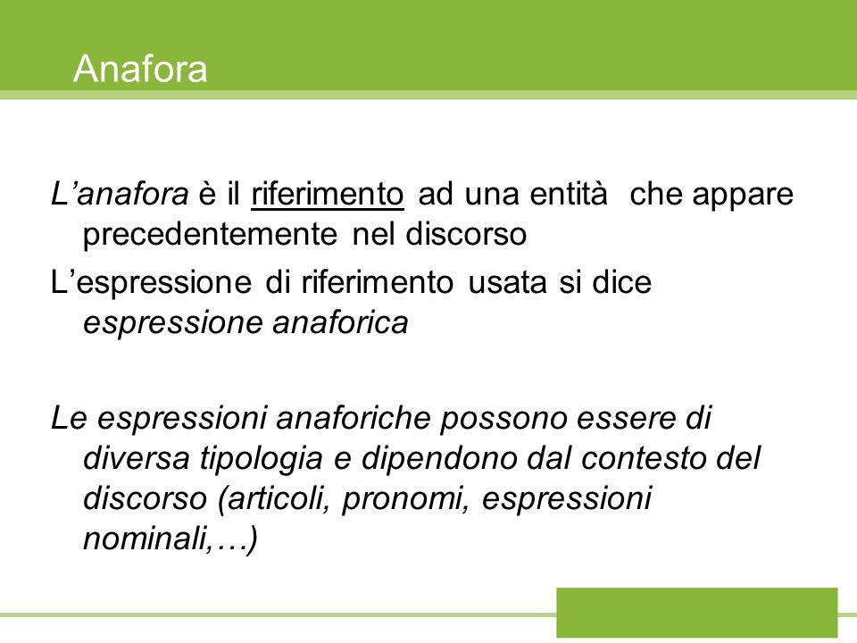 Anafora Lanafora è il riferimento ad una entità che appare precedentemente nel discorso Lespressione di riferimento usata si dice espressione anaforica Le espressioni anaforiche possono essere di diversa tipologia e dipendono dal contesto del discorso (articoli, pronomi, espressioni nominali,…)