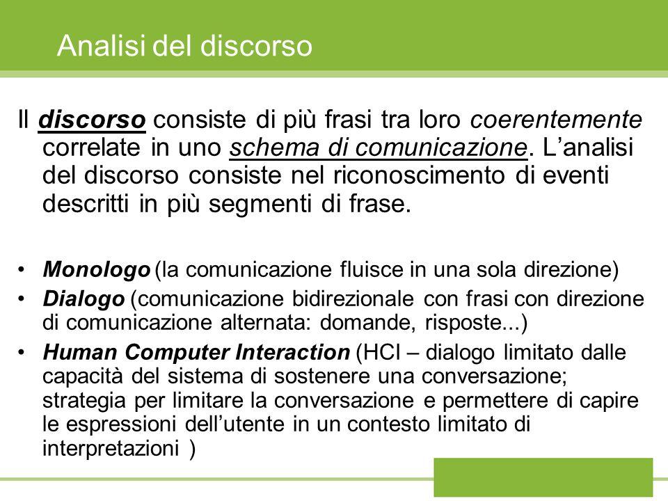 Analisi del discorso Il discorso consiste di più frasi tra loro coerentemente correlate in uno schema di comunicazione.