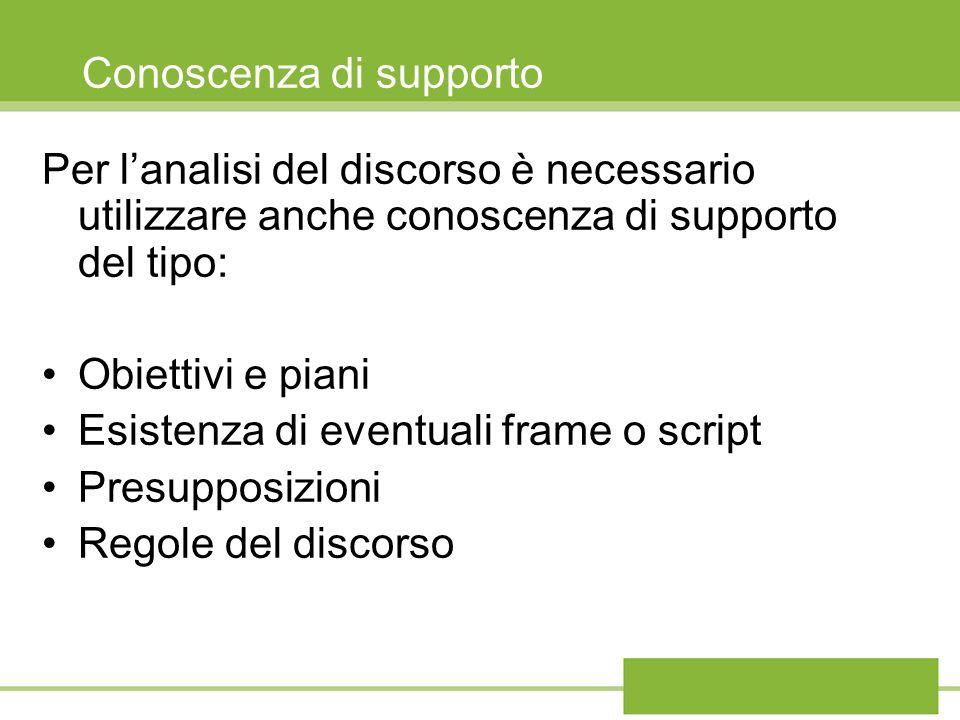 Conoscenza di supporto Per lanalisi del discorso è necessario utilizzare anche conoscenza di supporto del tipo: Obiettivi e piani Esistenza di eventuali frame o script Presupposizioni Regole del discorso