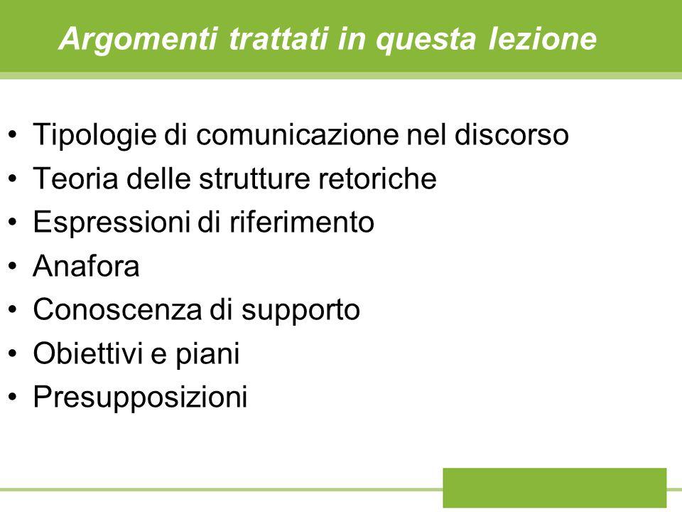 Argomenti trattati in questa lezione Tipologie di comunicazione nel discorso Teoria delle strutture retoriche Espressioni di riferimento Anafora Conoscenza di supporto Obiettivi e piani Presupposizioni
