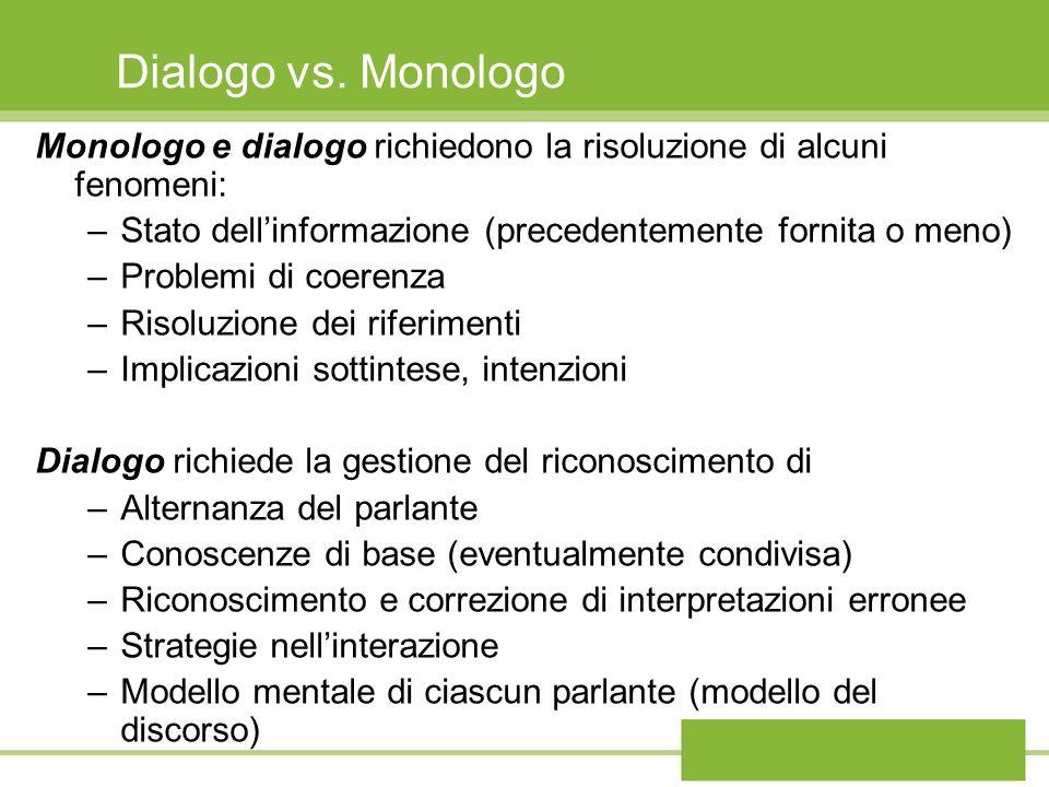 Dialogo vs.