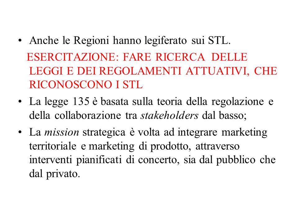 Anche le Regioni hanno legiferato sui STL. ESERCITAZIONE: FARE RICERCA DELLE LEGGI E DEI REGOLAMENTI ATTUATIVI, CHE RICONOSCONO I STL La legge 135 è b