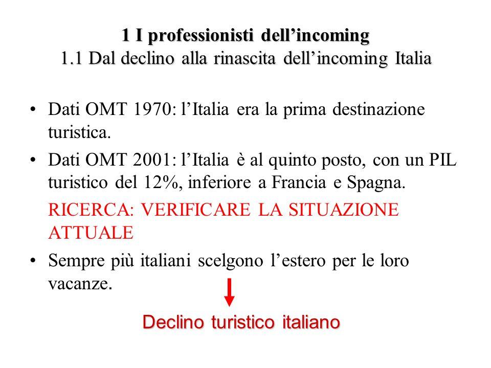 1 I professionisti dellincoming 1.1 Dal declino alla rinascita dellincoming Italia Dati OMT 1970: lItalia era la prima destinazione turistica. Dati OM