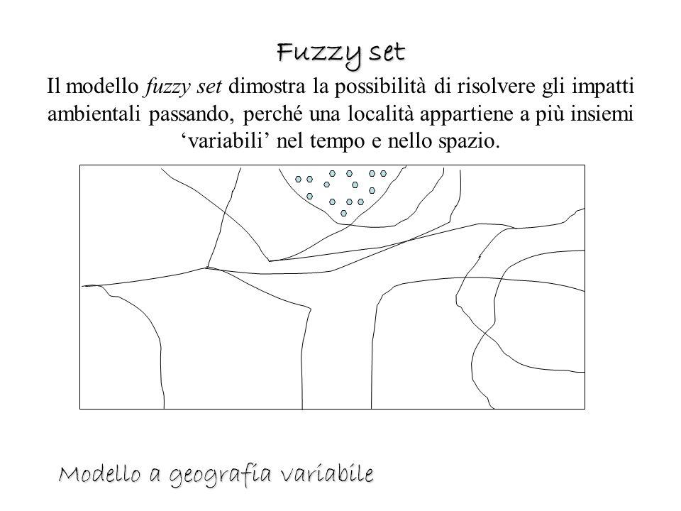 Fuzzy set Fuzzy set Il modello fuzzy set dimostra la possibilità di risolvere gli impatti ambientali passando, perché una località appartiene a più in