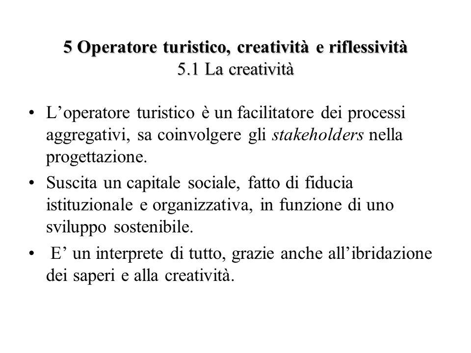 5 Operatore turistico, creatività e riflessività 5.1 La creatività Loperatore turistico è un facilitatore dei processi aggregativi, sa coinvolgere gli