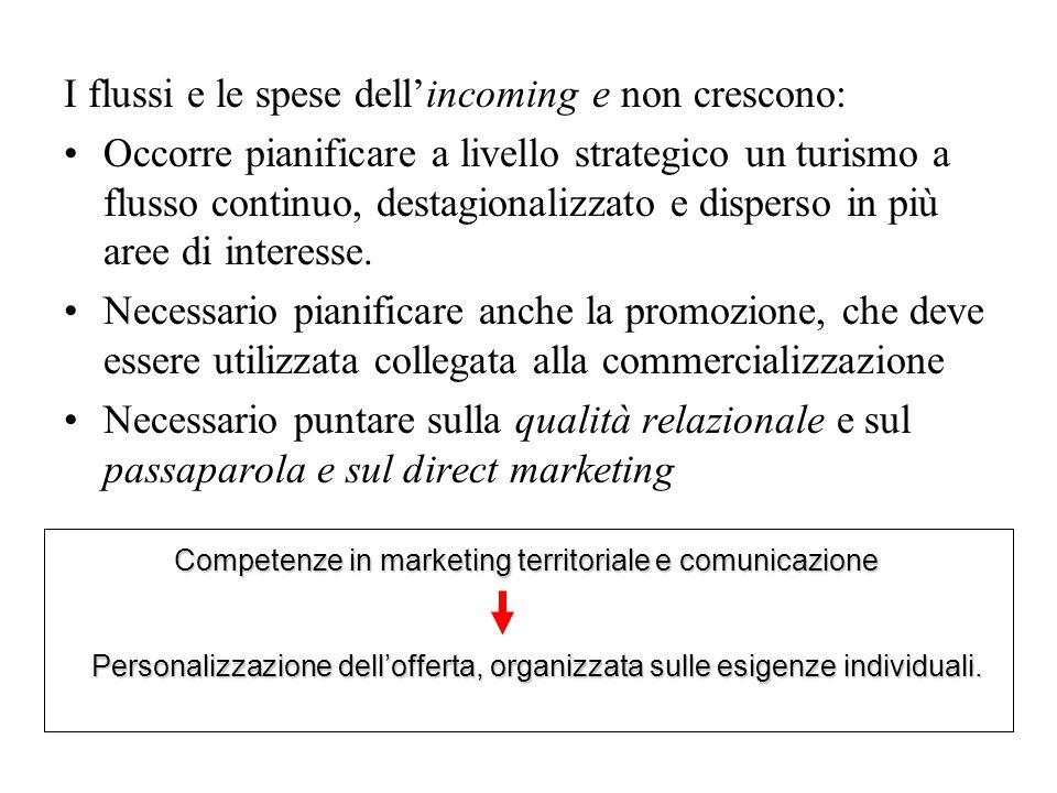 4.4 Il turismo di massa riformato o a flusso continuo regolato Turismo sostenibile come principio organizzativo dello spazio turistico per gli attori profit e non.