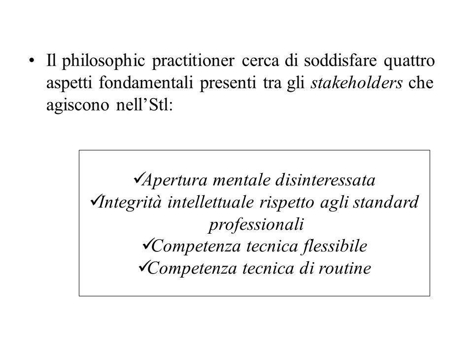Apertura mentale disinteressata Integrità intellettuale rispetto agli standard professionali Competenza tecnica flessibile Competenza tecnica di routi