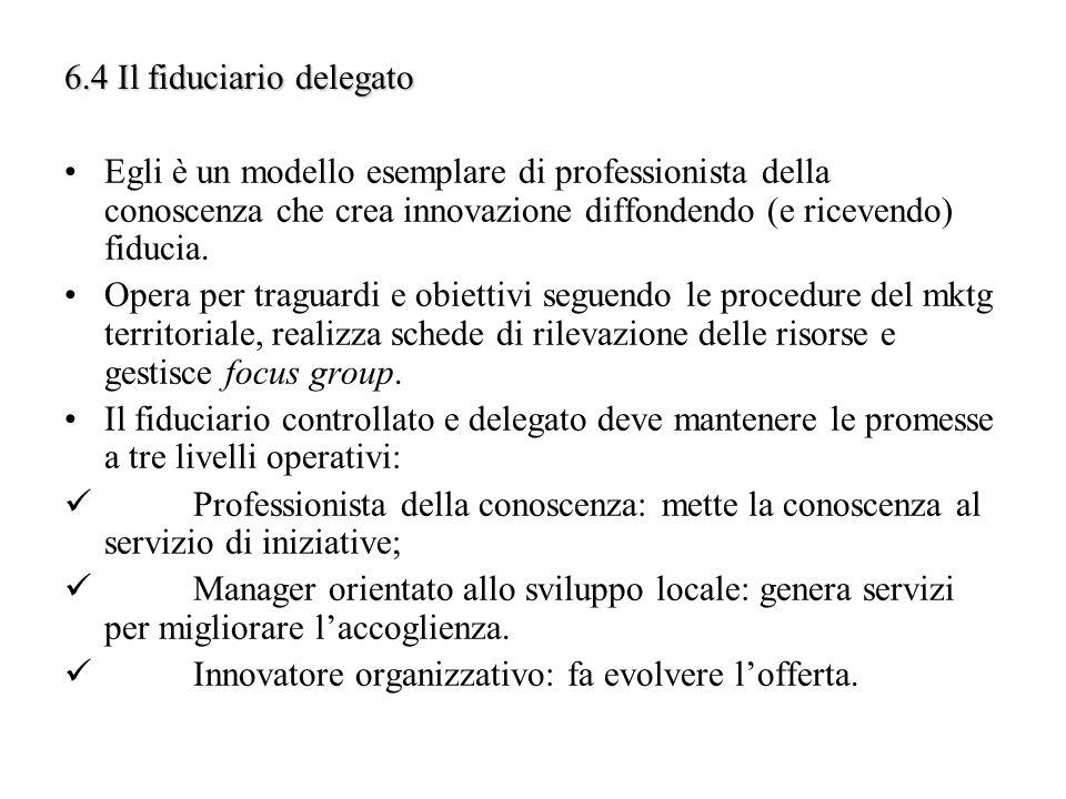 6.4 Il fiduciario delegato Egli è un modello esemplare di professionista della conoscenza che crea innovazione diffondendo (e ricevendo) fiducia. Oper