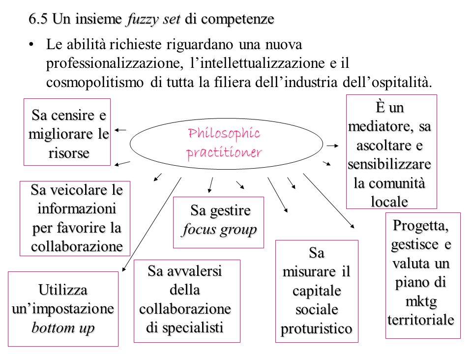 6.5 Un insieme fuzzy set di competenze Le abilità richieste riguardano una nuova professionalizzazione, lintellettualizzazione e il cosmopolitismo di