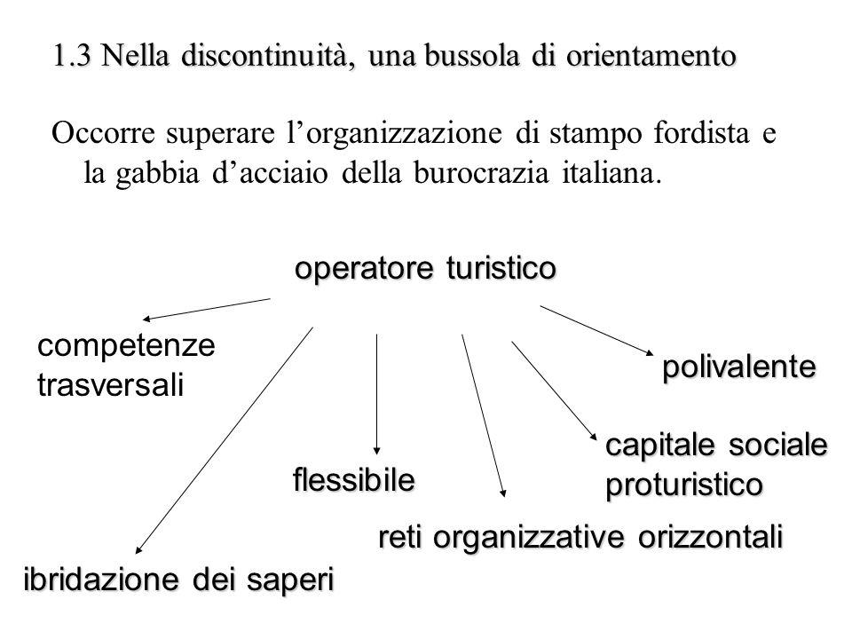 1.3 Nella discontinuità, una bussola di orientamento Occorre superare lorganizzazione di stampo fordista e la gabbia dacciaio della burocrazia italian