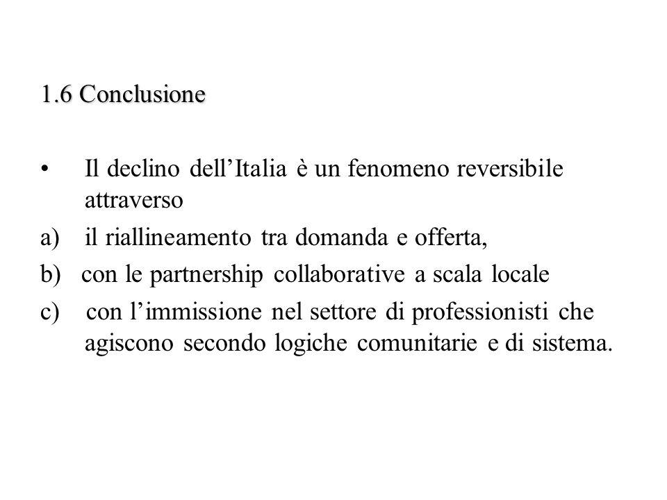 1.6 Conclusione Il declino dellItalia è un fenomeno reversibile attraverso a)il riallineamento tra domanda e offerta, b) con le partnership collaborat