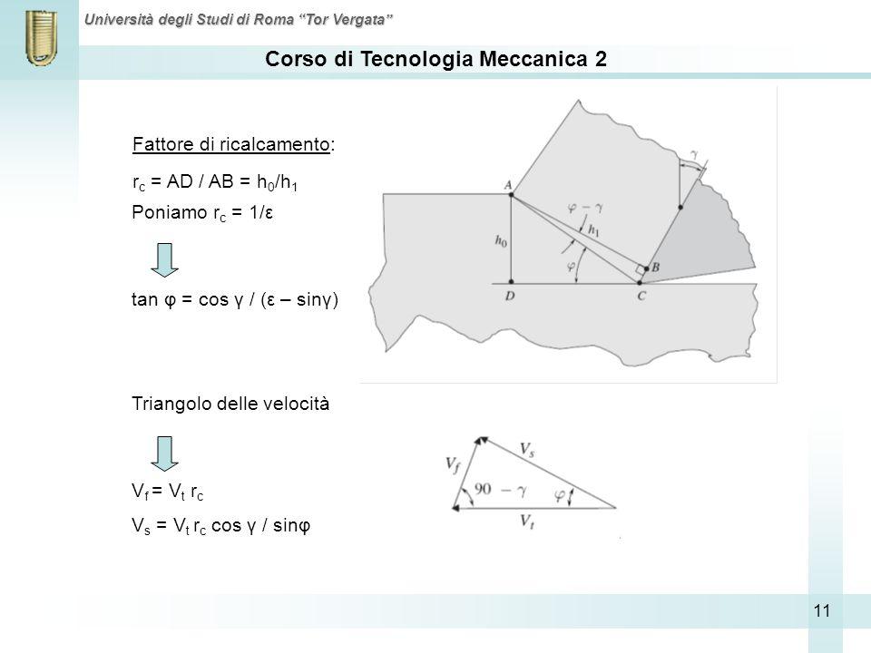 Corso di Tecnologia Meccanica 2 Università degli Studi di Roma Tor Vergata 11 Poniamo r c = 1/ε tan φ = cos γ / (ε – sinγ) Triangolo delle velocità V