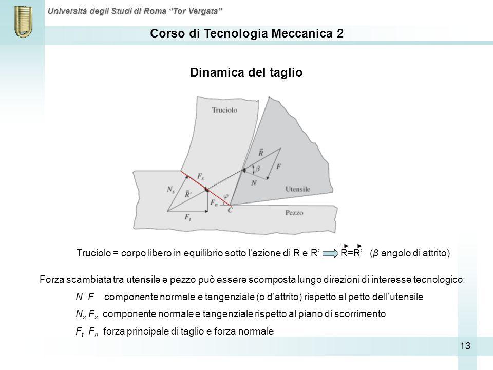 Corso di Tecnologia Meccanica 2 Università degli Studi di Roma Tor Vergata 13 Forza scambiata tra utensile e pezzo può essere scomposta lungo direzion