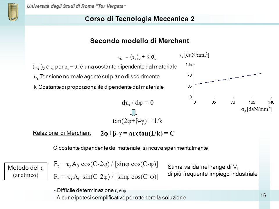 Corso di Tecnologia Meccanica 2 Università degli Studi di Roma Tor Vergata 16 Secondo modello di Merchant Relazione di Merchant C costante dipendente