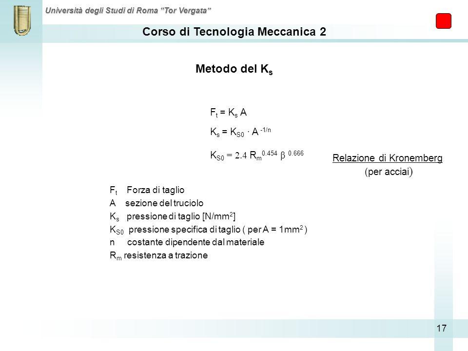 Corso di Tecnologia Meccanica 2 Università degli Studi di Roma Tor Vergata 17 F t = K s A K s = K S0 · A -1/n K S0 = 2.4 R m 0.454 β 0.666 F t Forza d