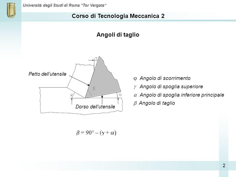 Corso di Tecnologia Meccanica 2 Università degli Studi di Roma Tor Vergata 2 φ Angolo di scorrimento Angolo di spoglia superiore Angolo di spoglia inf
