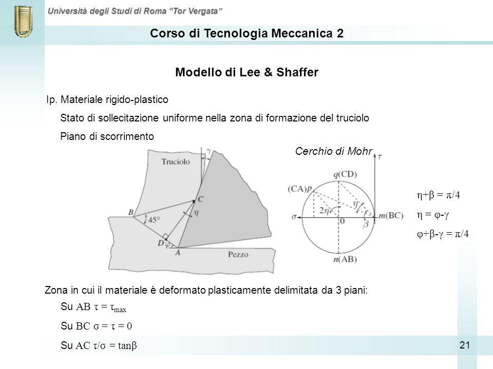 Corso di Tecnologia Meccanica 2 Università degli Studi di Roma Tor Vergata 21 Modello di Lee & Shaffer Ip. Materiale rigido-plastico Stato di sollecit