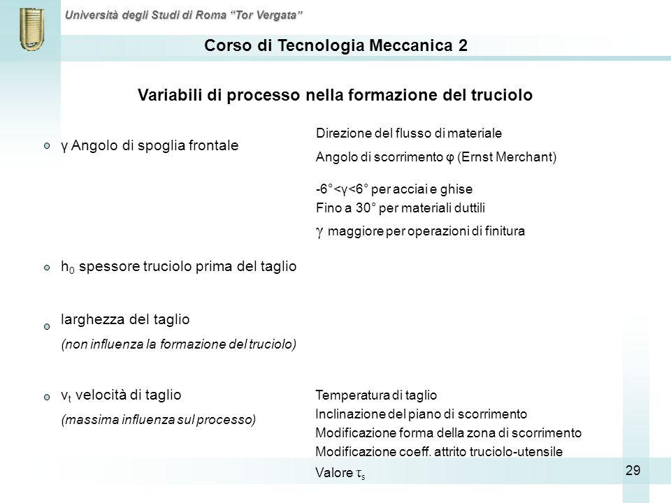 Corso di Tecnologia Meccanica 2 Università degli Studi di Roma Tor Vergata 29 γ Angolo di spoglia frontale h 0 spessore truciolo prima del taglio larg