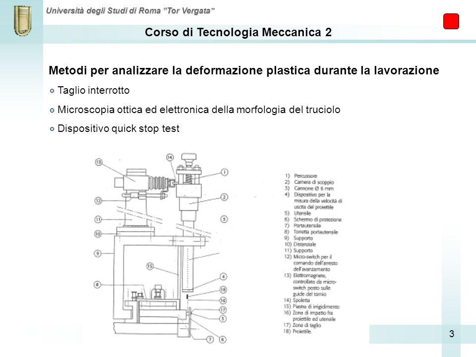 Corso di Tecnologia Meccanica 2 Università degli Studi di Roma Tor Vergata 3 Metodi per analizzare la deformazione plastica durante la lavorazione Tag