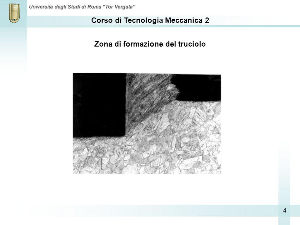 Corso di Tecnologia Meccanica 2 Università degli Studi di Roma Tor Vergata 4 Zona di formazione del truciolo