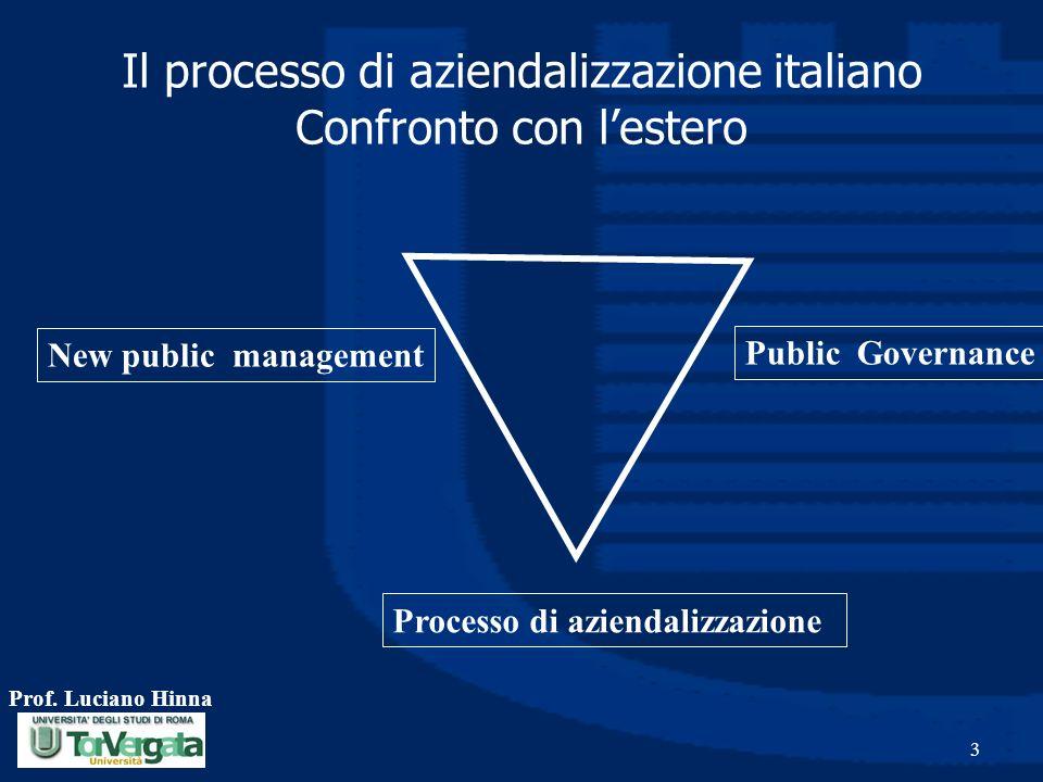 Prof. Luciano Hinna 3 Il processo di aziendalizzazione italiano Confronto con lestero New public management Public Governance Processo di aziendalizza